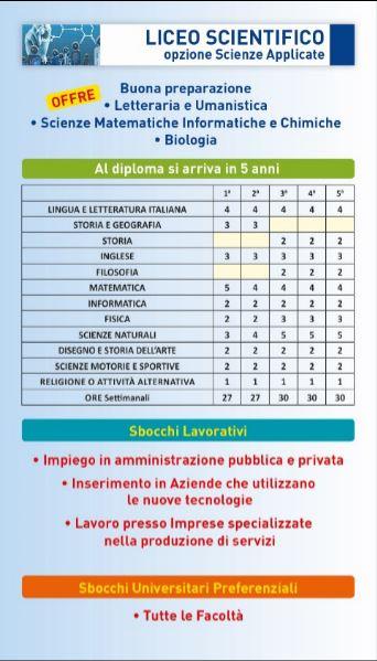 liceo_osa
