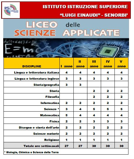 liceo1